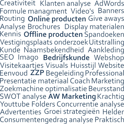 AW Marketing & Projects Kennis & Kunde